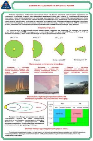 Влияние метеоусловий на масштабы аварии