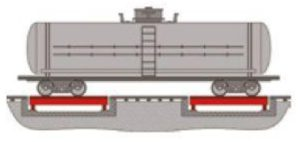 Весы вагонные четырехосного взвешивания