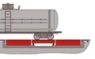 Весы вагонные потележечное взвешивание