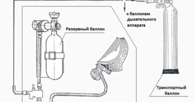 Шланговый дыхательный аппарат — подготовка к работе