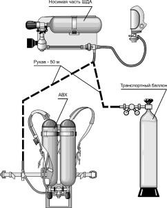 Схема подключения аппарата ШДА