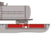 Весы вагонные поосное взвешивание