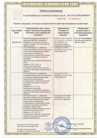 Сертификат на ВИТЯЗЬ Супер 2